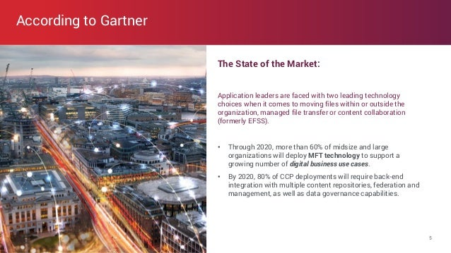 axway.comaxway.com The State of the Market: Application leaders are faced with two leading technology choices when it come...