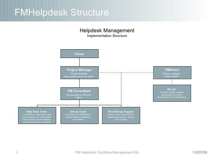 Managed Helpdesk PP Slides 2009 Slide 3