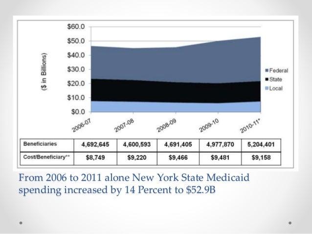 New York State Nursing Home Transition Diversion Program