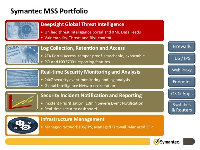 Managed Security Services from Symantec