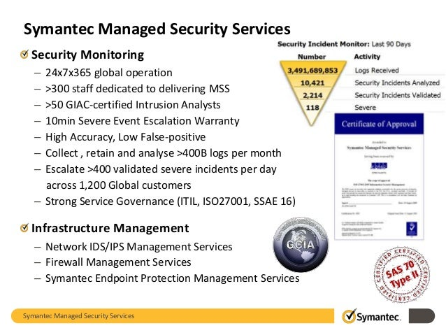 Symantec Mss Vs Siem