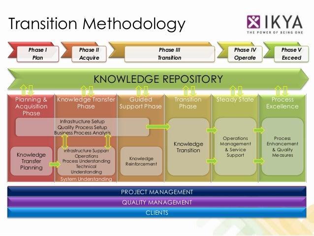 understanding a business plan