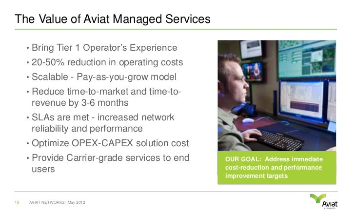 The Value of Aviat Managed Services     • Bring Tier 1 Operator's Experience     • 20-50% reduction in operating costs    ...