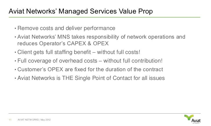 Aviat Networks' Managed Services Value Prop     • Remove costs and deliver performance     • Aviat Networks' MNS takes res...