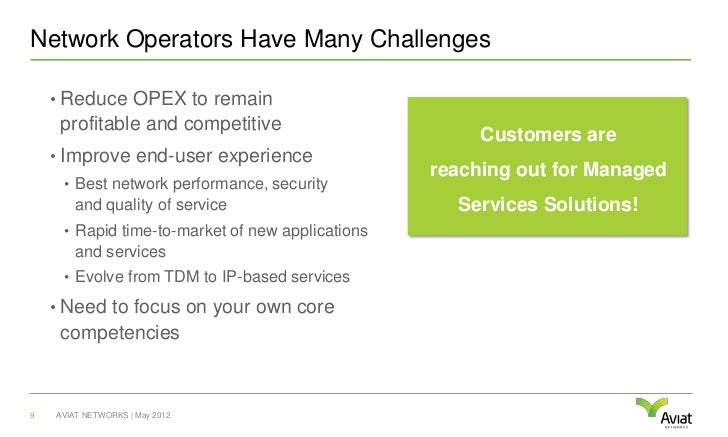 Network Operators Have Many Challenges    • Reduce OPEX to remain     profitable and competitive                          ...