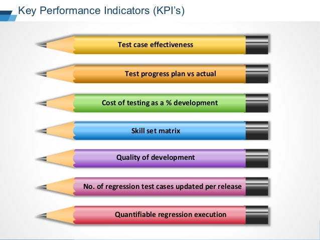 Managed Services Using SLAs and KPIs