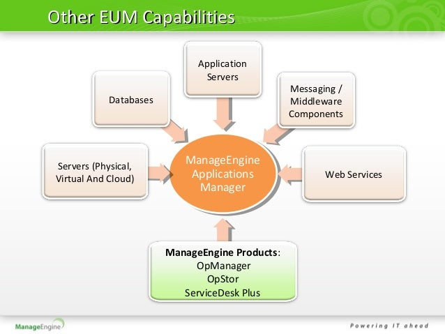 manageengine application manager admin guide