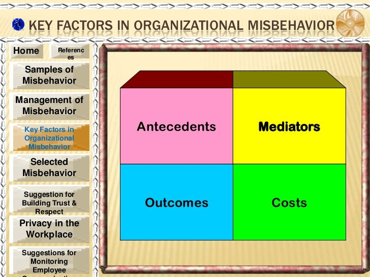 organizational misbehavior Organizational scholars consider perceived workplace fairness to be a relevant factor in predicting and explaining organizational misbehavior for instance, treviño and weaver found in their study that the more employees perceive that their organization is just, the less they perceive their colleagues to be engaged in behavior that harms the .