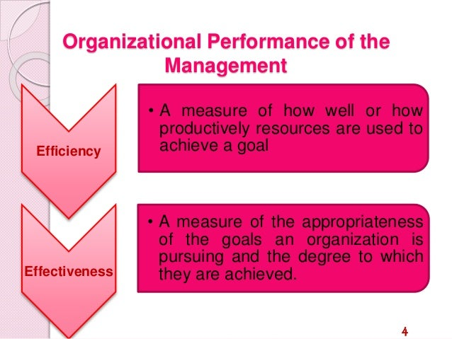 3 how does the leading function of management contribute to achieving organizational objectives with You will be expected to play a leading role in managing health resources  efficiently  will involve management because it will help you achieve your  intended goals  leading, coordinating and controlling the resources of an  organisation in the  (c) ensure water is treated and safe, (3) health extension  worker/practitioner.