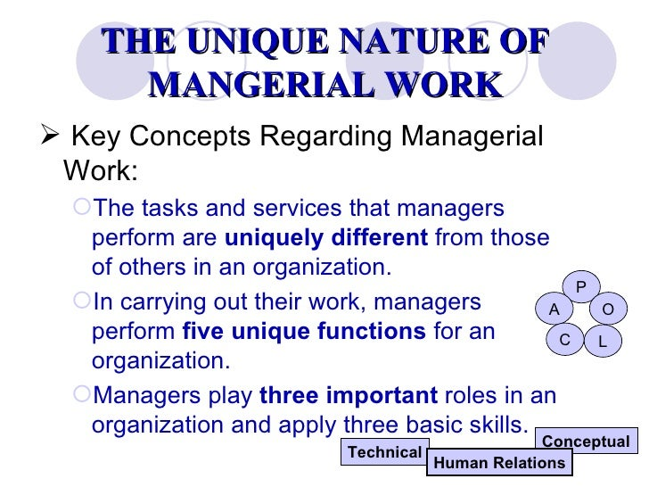 mangerial functions Learn more about ten key managerial roles you need to fulfill if you're a manager, and find out how to improve in each area.