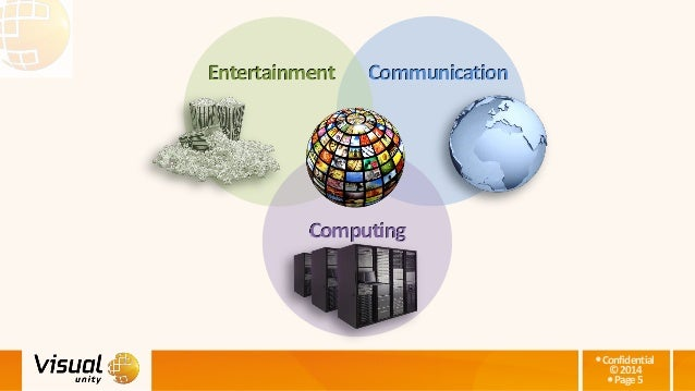 Confidential ©2014 Page5 Computing Entertainment Communication