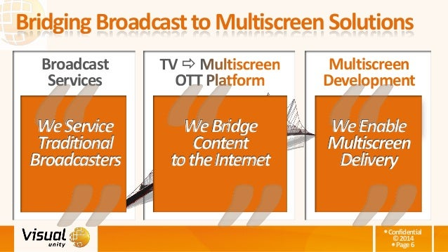 Confidential ©2014 Page6 Multiscreen Development Broadcast Services BridgingBroadcasttoMultiscreenSolutions WeService Tr...