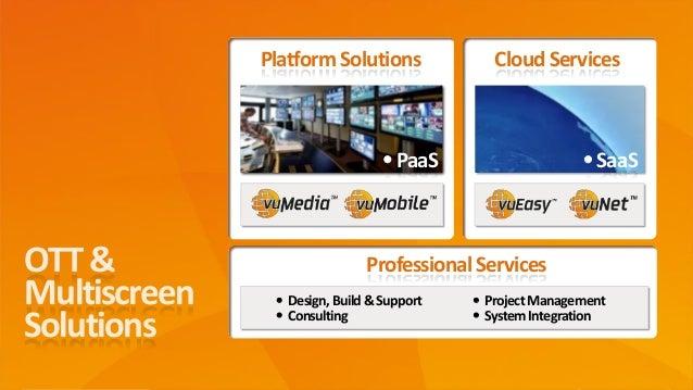 Confidential ©2014 Page9 OTT& Multiscreen Solutions PlatformSolutions CloudServices ProfessionalServices  Design,Build&...