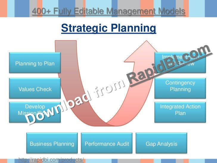 Care plan audit tools ebook best deal image collections free 400 management models theories tools and ebook 33 fandeluxe image collections fandeluxe Gallery
