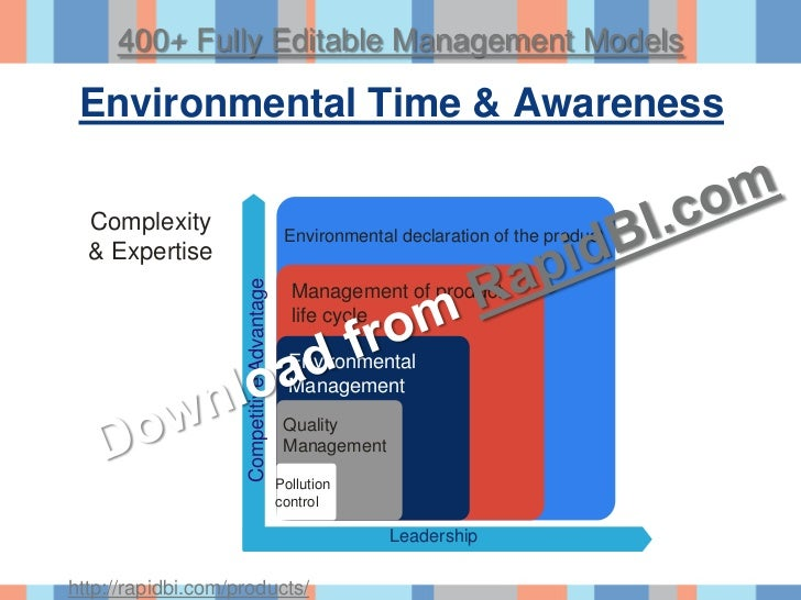 400 management models theories tools and ebook 66 fandeluxe Choice Image