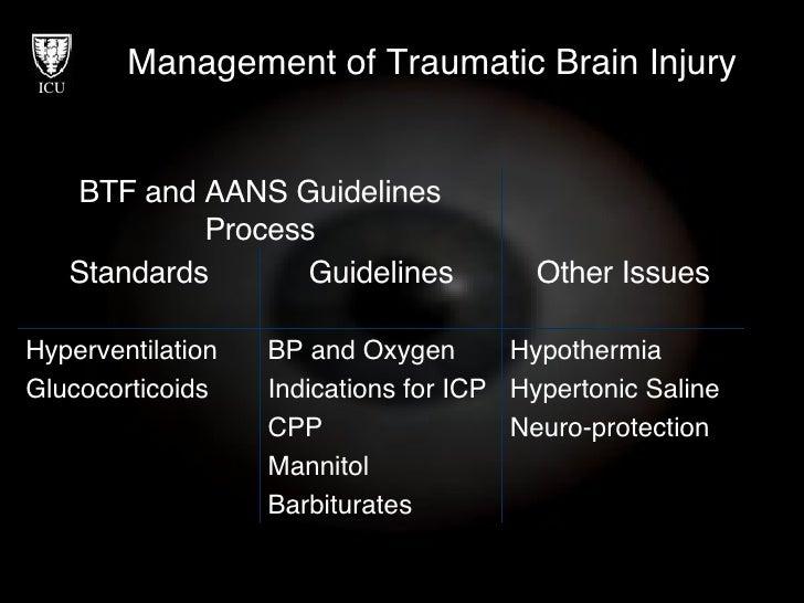 Traumatic Brain Injury (Neuroanesthesia)