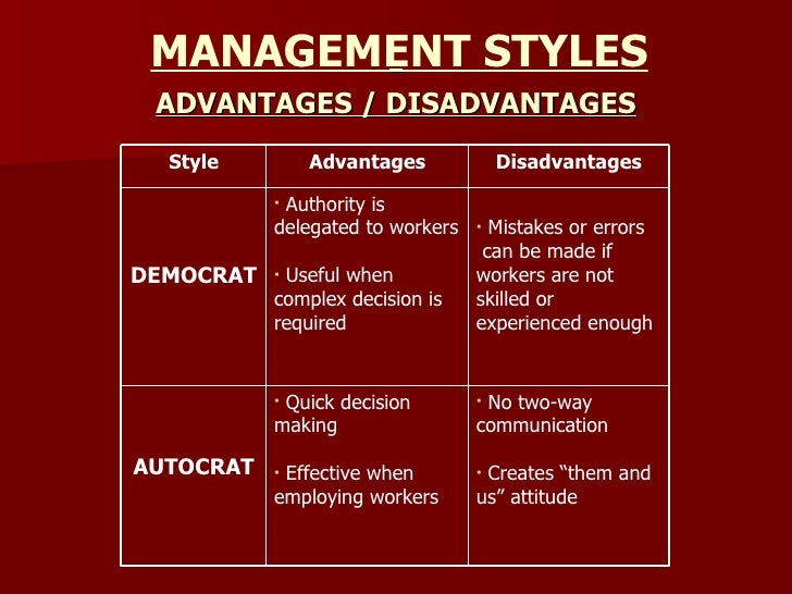 management and leadership styles on strategic decision Make smarter decisions whether you lead the decision making process or participate in it, you'll benefit from developing and refining your decision making skills, both as an individual and as a member of a management team.