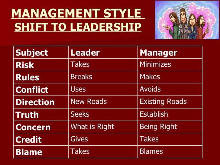 an introduction to management styles Management leadership is about finding ways to meet the needs of your employees and of your organization there is no single correct management leadership style -- the best leadership style is the one that meets the challenges you are facing and the needs of the people you are leading effective leaders are often.