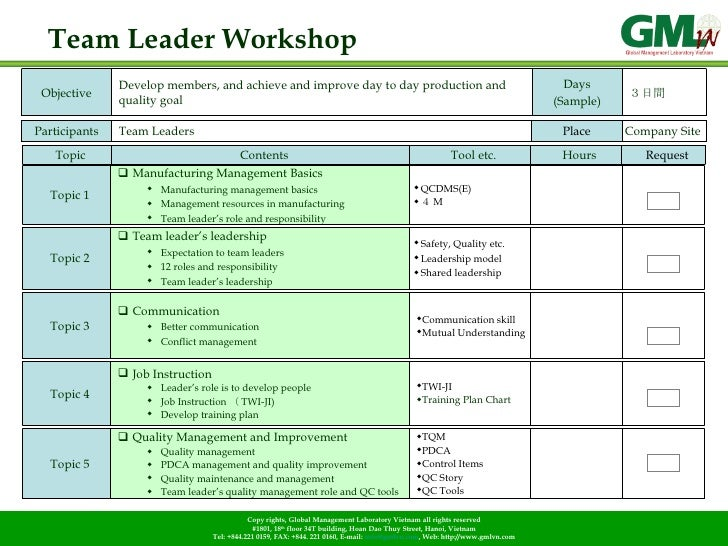 Trainers advice training schedule template lovely training plan.