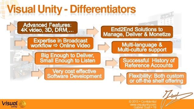 © 2013  Confidentialwww.visualunity.comGabriel Dusil  19Visual Unity - Differentiators