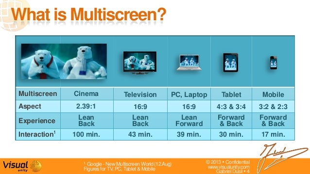 © 2013  Confidentialwww.visualunity.comGabriel Dusil  4MultiscreenAspectExperienceInteractionWhat is Multiscreen?1 Googl...