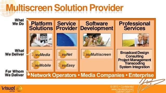 © 2013  Confidentialwww.visualunity.comGabriel Dusil  7Multiscreen Solution ProviderNetwork Operators • Media Companies ...