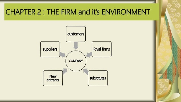 CHAPTER 2 : THE FIRM and it's ENVIRONMENT COMPANY suppliers customers Rival firms substitutes New entrants