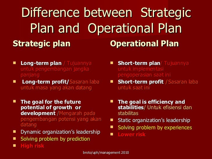 differences between strategic tactical and operations planning The differences between strategic & operational planning you've decided that it's time to do some planning – and that's great but before you jump in with both feet, it's important to understand one thing:.