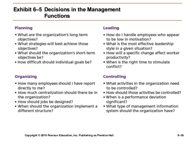 Management CH 4 6 7 9 15 and 17 9 from 9th edition