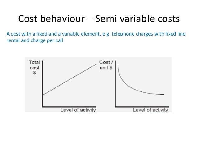 variable cost and waterways continuing problem The difference between revenue, r, and variable costs, vc, is the contribution toward offsetting fixed costs, and any positive contribution is better than none thus.