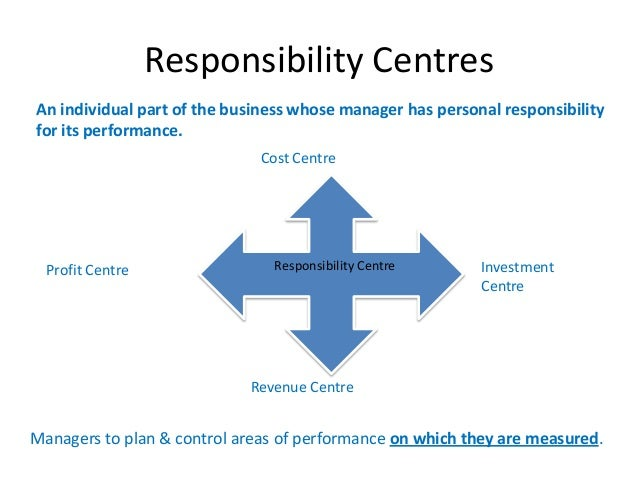 examples of responsibility center in accounting 1 distinguish among cost centers, profit centers, and investment centers 2 evaluate the profitability of an investment center 3 explain the need for responsibility center information and describe a responsibility accounting system.