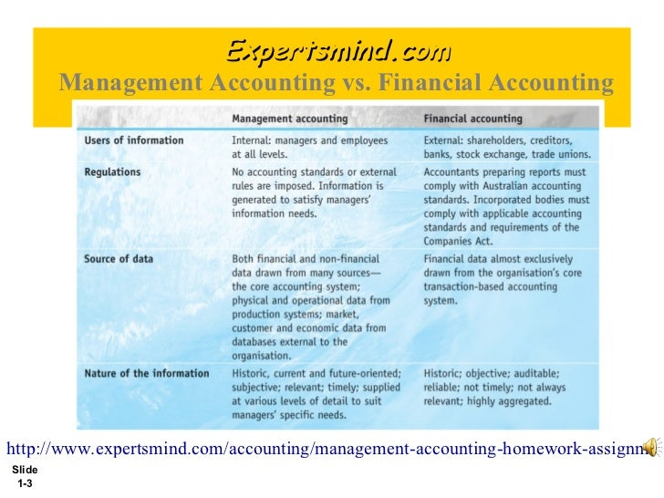 Sample on Management Accounting
