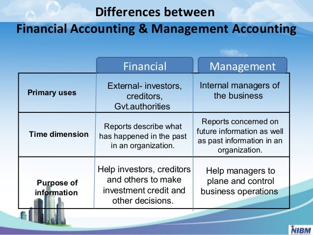 accounting financial management report Financial instruments: hedging a new standard that improves and simplifies guidance around hedge accounting feature pane - financial instruments hedging - more link.