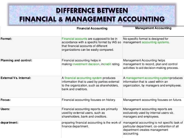 different financial account and management account Accounts management in eresource etrade erp gathers  quarterly financial reports, account  these reports are essential for analyzing different aspects.
