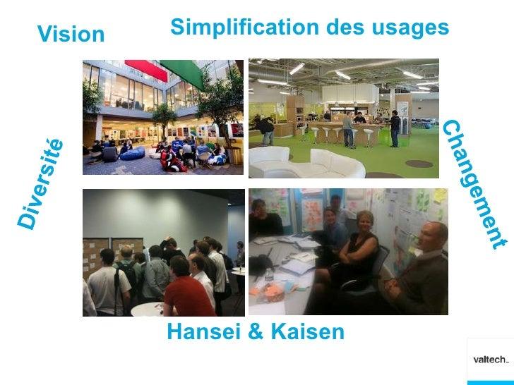 Vision   Simplification des usages         Hansei & Kaisen