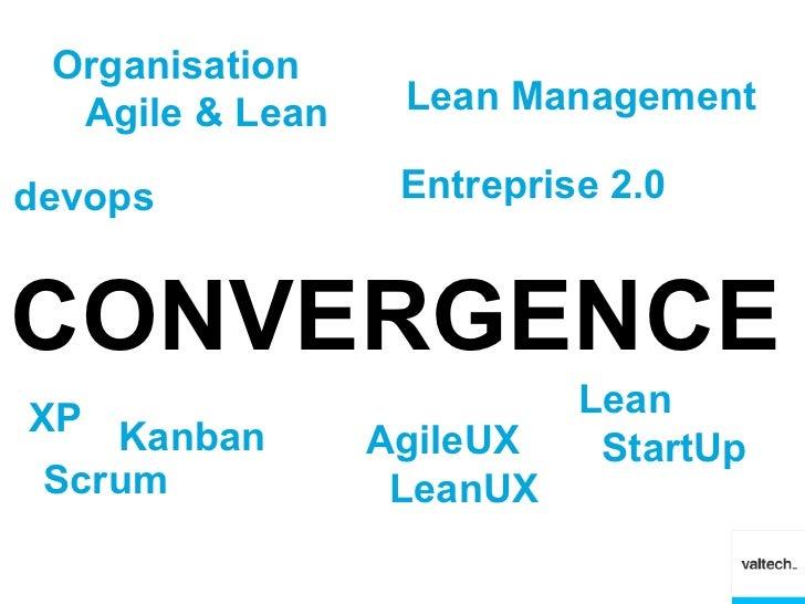 Organisation  Agile & Lean    Lean Managementdevops            Entreprise 2.0CONVERGENCEXP Kanban                  Lean   ...