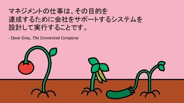 マネジメントの仕事は、その目的を 達成するために会社をサポートするシステムを 設計して実行することです。  -DaveGray,TheConnectedCompany
