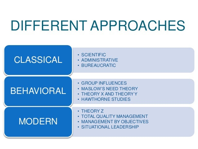 is the classical approach to management Classical management approach background history of how this theory developed main aspects of the approach project management comparison the classical management approach was really effective and efficient but gradually became outdated.