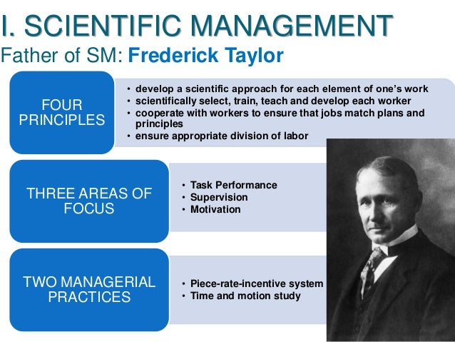 scientific management approach Learn more about scientific management and taylorism to understand the principles of management for successful production and quality management read more.