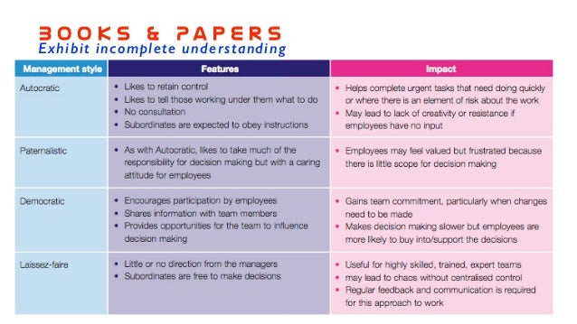 Management by the numbers - a small part of my journey Slide 3