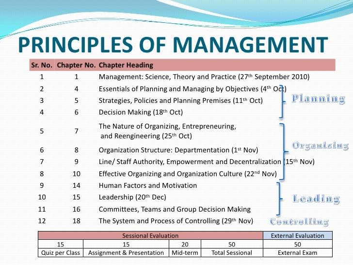 Management chap 10 leadership
