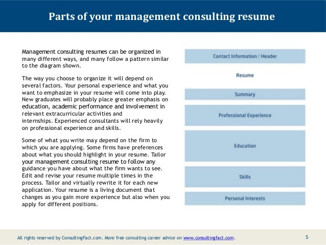 Management Consulting Resume Sample Resume Resource Independent Consultant Resume samples