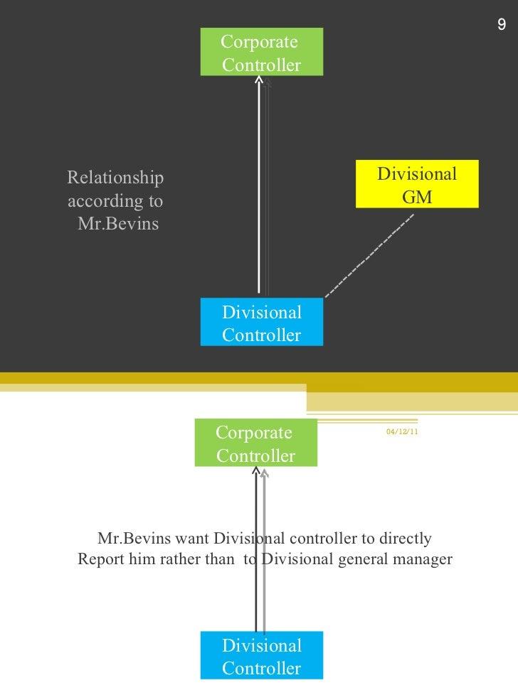 General appliance corporation management control system case study