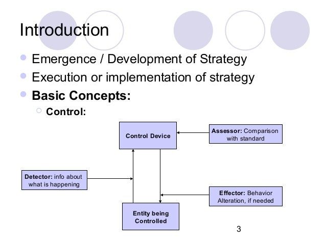 basics of management control system The cornerstone of every management control system is the concept of  responsibility accounting the basic idea is simple: each manager in a company  has.