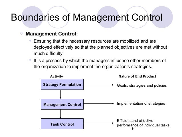 Part Organization, Finance, and Management