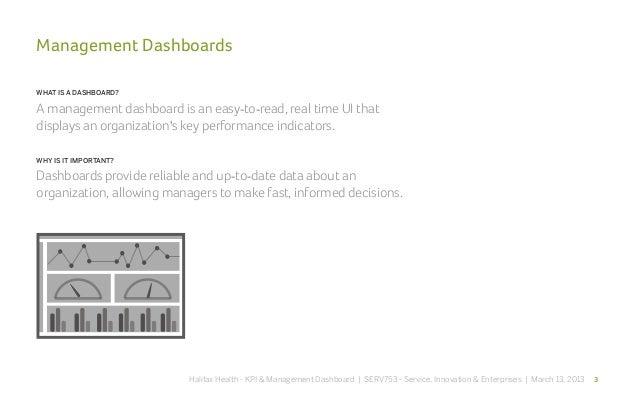 Halifax Health ED Management Dashboard