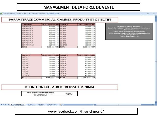 www.facebook.com/fikorichmond/ MANAGEMENT DE LA FORCE DE VENTE