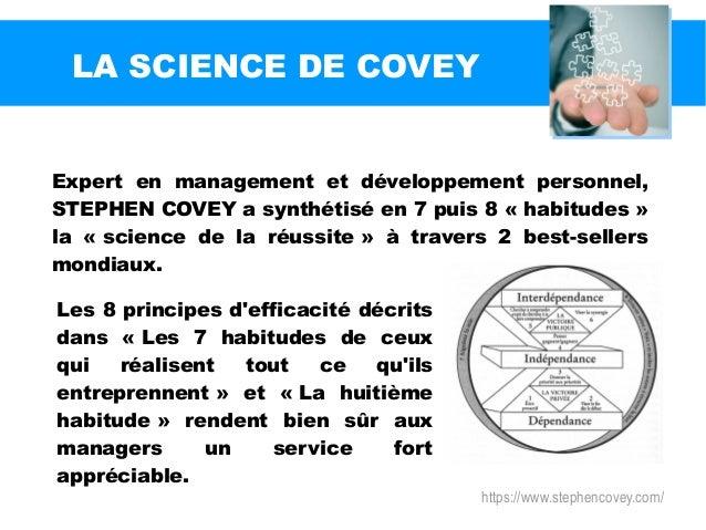 Les 8 habitudes de l'efficacité managériale Slide 3