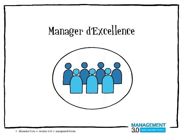 Manager d'Excellence© Alexandre Cuva  version 1.00  management30.com