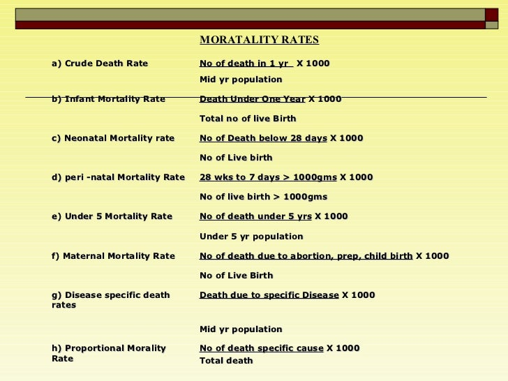 MORATALITY RATES a) Crude Death Rate No of death in 1 yr  X 1000  Mid yr population b) Infant Mortality Rate Death Under ...
